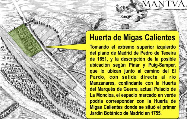 Huerta de Migas Calientes: primer Jardín Botánico de Madrid