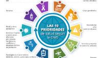 Salud Universal: Salud para tod@s en todas partes