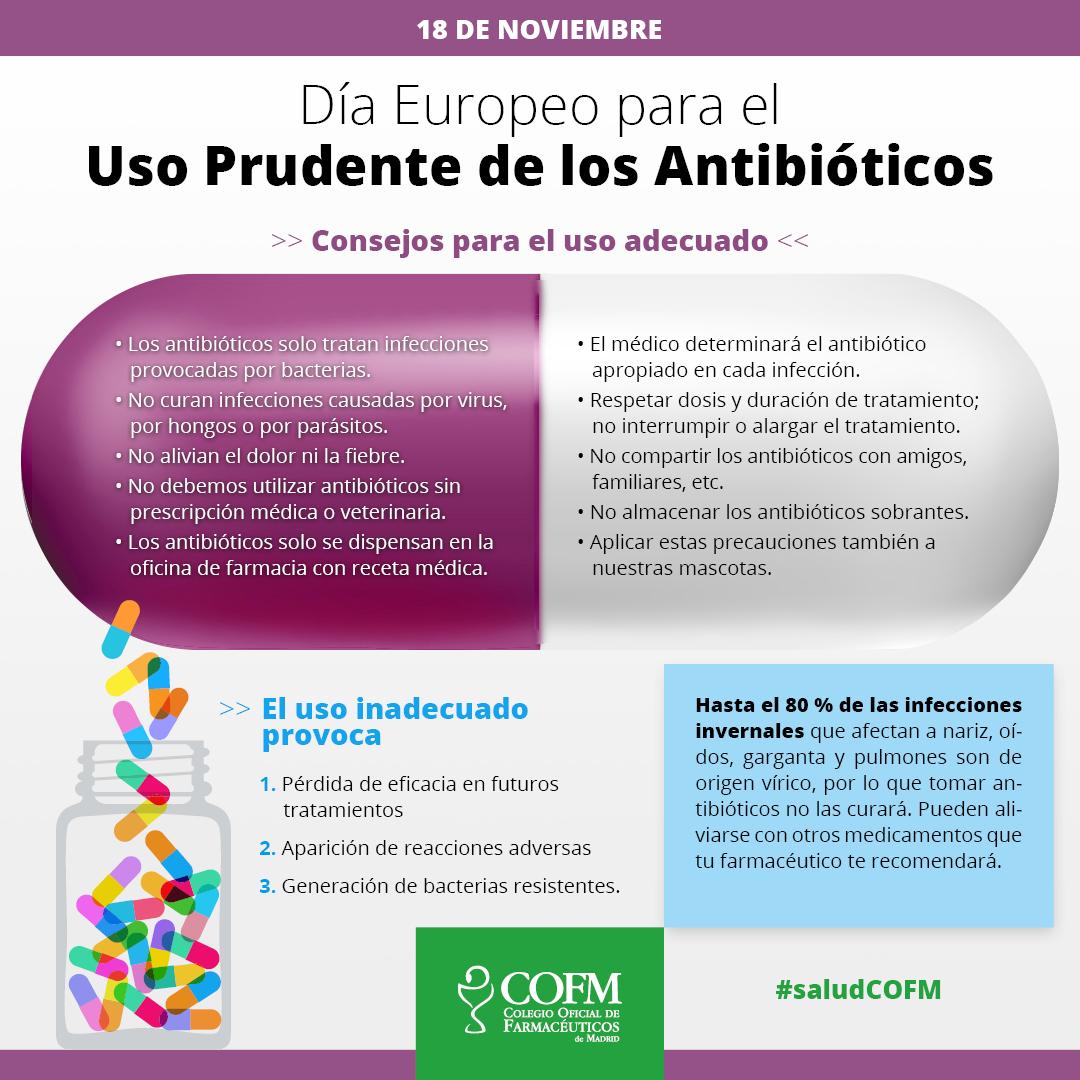 Uso prudente de los antibióticos