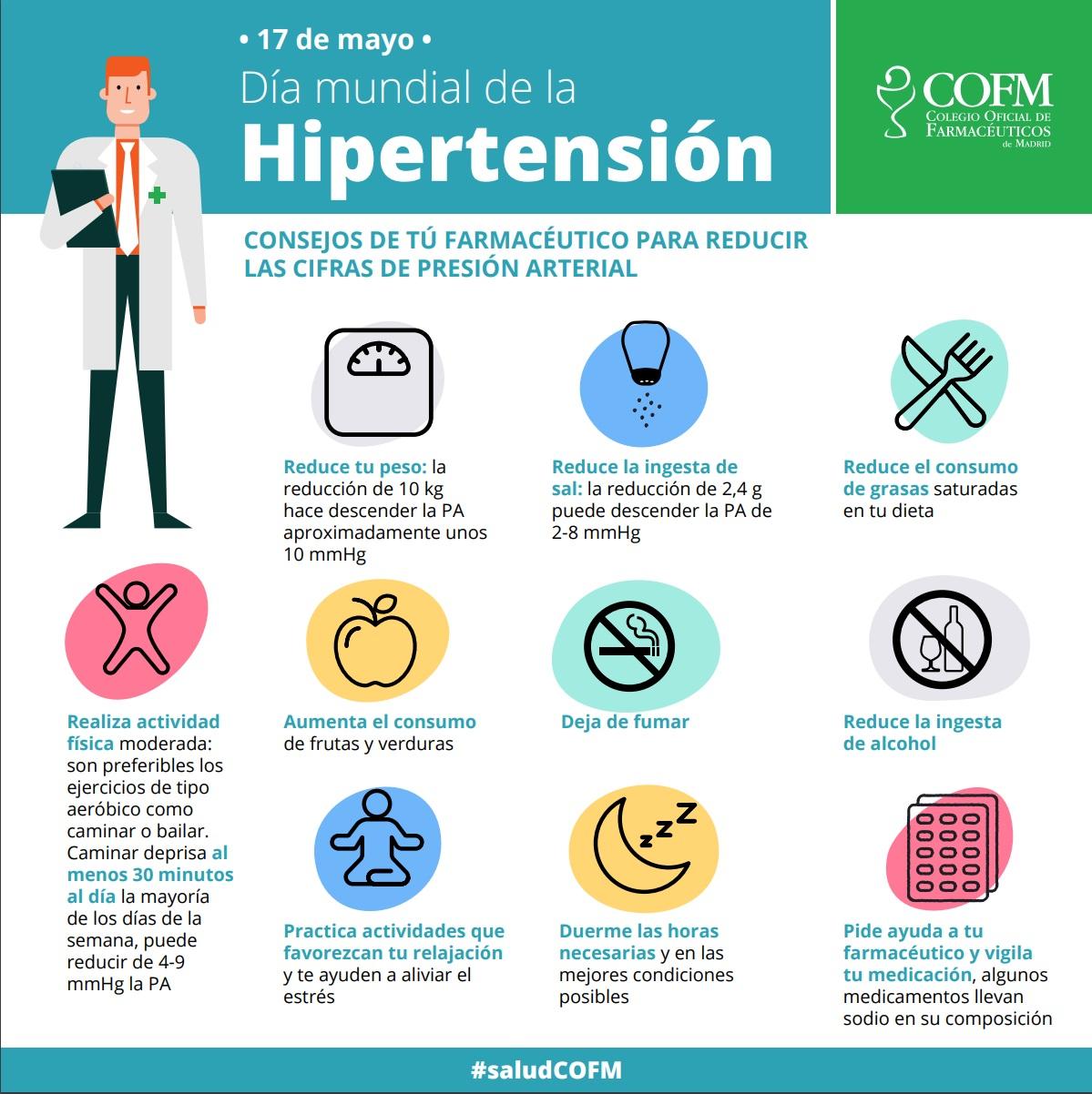 Aprenda Cómo Controlar La Hipertensión La Asesina Silenciosa